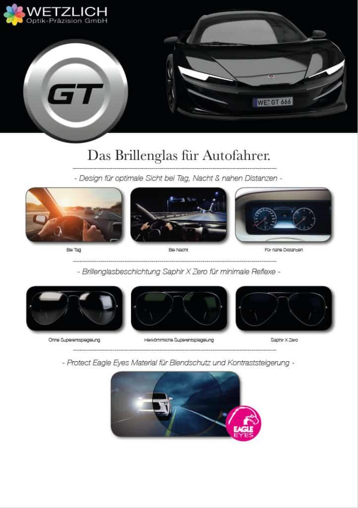A5 GT Anzeige